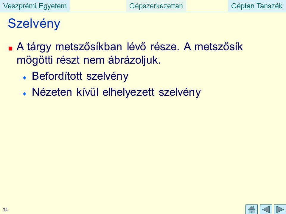 Veszprémi EgyetemGépszerkezettanGéptan TanszékVeszprémi EgyetemGéptan Tanszék 34 Szelvény A tárgy metszősíkban lévő része. A metszősík mögötti részt n