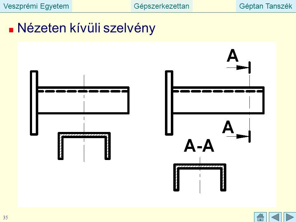 Veszprémi EgyetemGépszerkezettanGéptan TanszékVeszprémi EgyetemGéptan Tanszék 35 Nézeten kívüli szelvény