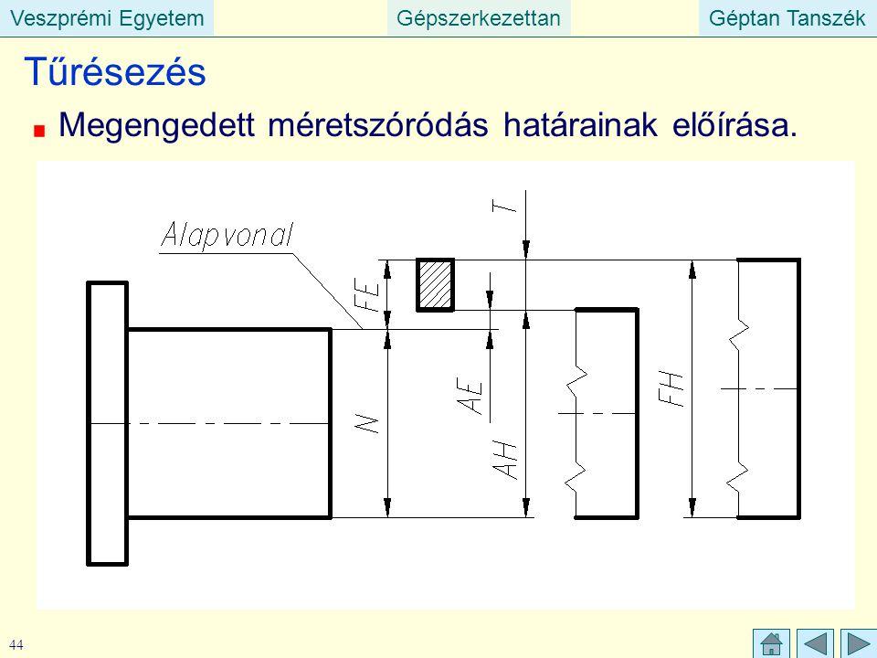 Veszprémi EgyetemGépszerkezettanGéptan TanszékVeszprémi EgyetemGéptan Tanszék 44 Tűrésezés Megengedett méretszóródás határainak előírása.