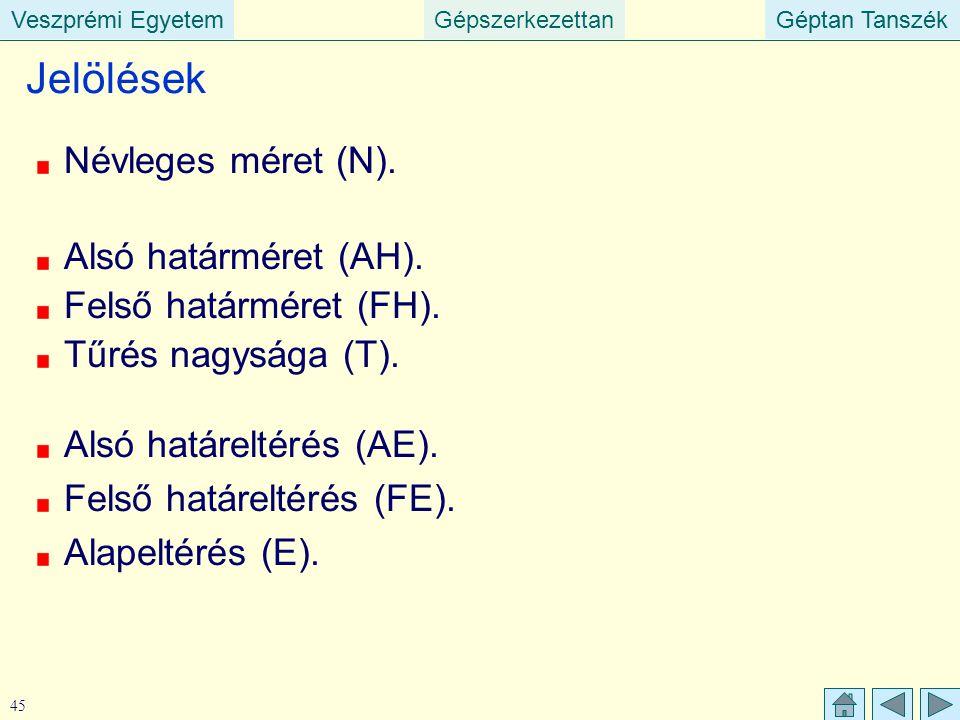 Veszprémi EgyetemGépszerkezettanGéptan TanszékVeszprémi EgyetemGéptan Tanszék 45 Jelölések Alsó határméret (AH). Felső határméret (FH). Tűrés nagysága
