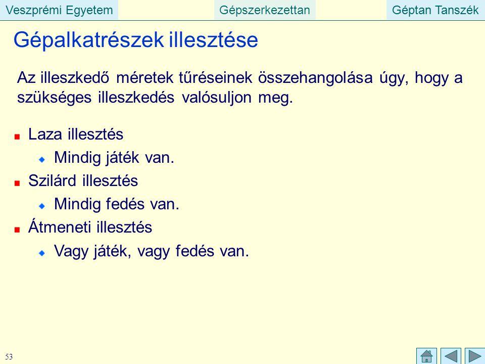 Veszprémi EgyetemGépszerkezettanGéptan TanszékVeszprémi EgyetemGéptan Tanszék 53 Gépalkatrészek illesztése Az illeszkedő méretek tűréseinek összehango