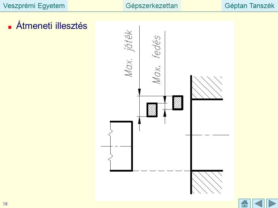 Veszprémi EgyetemGépszerkezettanGéptan TanszékVeszprémi EgyetemGéptan Tanszék 56 Átmeneti illesztés