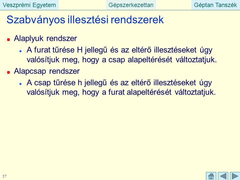 Veszprémi EgyetemGépszerkezettanGéptan TanszékVeszprémi EgyetemGéptan Tanszék 57 Szabványos illesztési rendszerek Alaplyuk rendszer A furat tűrése H j