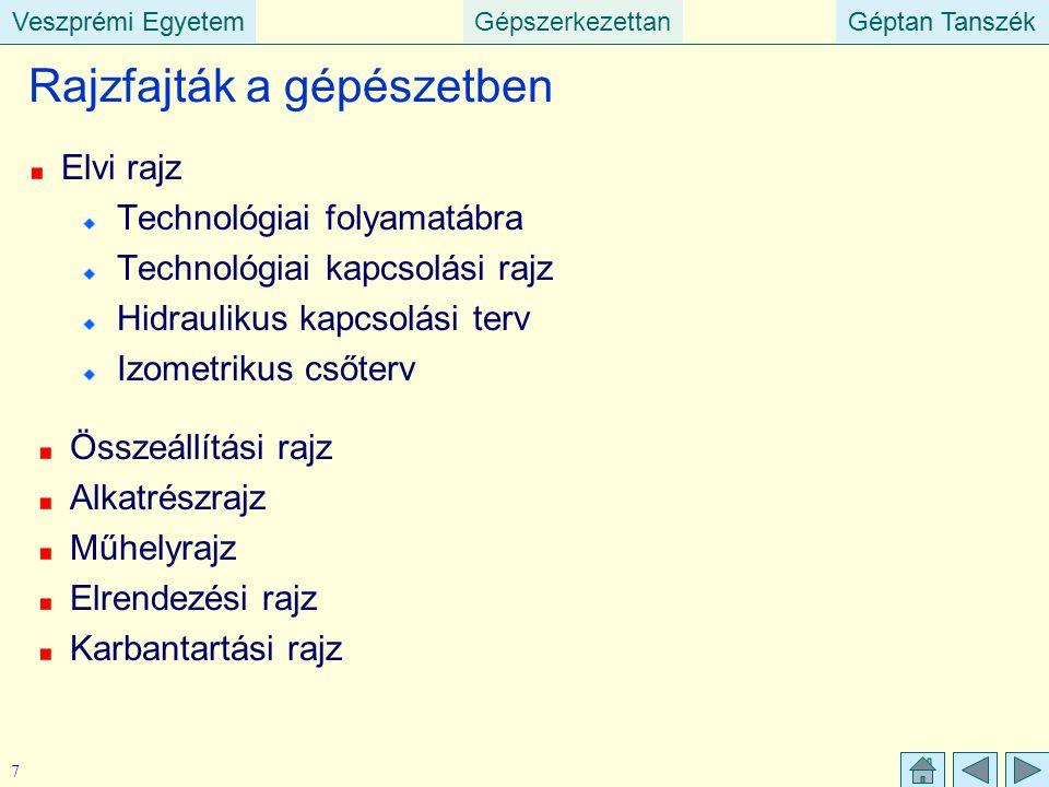 Veszprémi EgyetemGépszerkezettanGéptan TanszékVeszprémi EgyetemGéptan Tanszék 7 Rajzfajták a gépészetben Elvi rajz Technológiai folyamatábra Technológ
