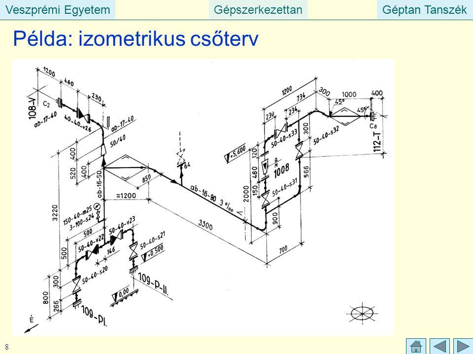 Veszprémi EgyetemGépszerkezettanGéptan TanszékVeszprémi EgyetemGéptan Tanszék 29 Félmetszet Szimmetrikus alkatrész egyik fele nézetben a másik metszetben ábrázolható.