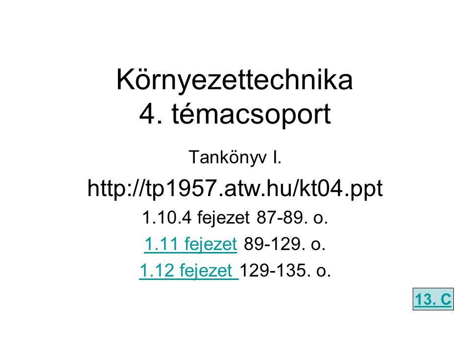 Környezettechnika 4.témacsoport Tankönyv I. http://tp1957.atw.hu/kt04.ppt 1.10.4 fejezet 87-89.