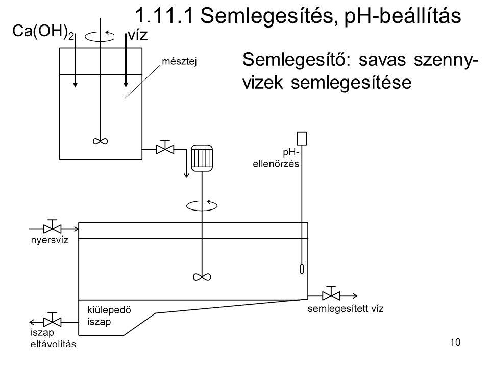 1.11.1 Semlegesítés, pH-beállítás Semlegesítő: savas szenny- vizek semlegesítése Ca(OH) 2 víz 10