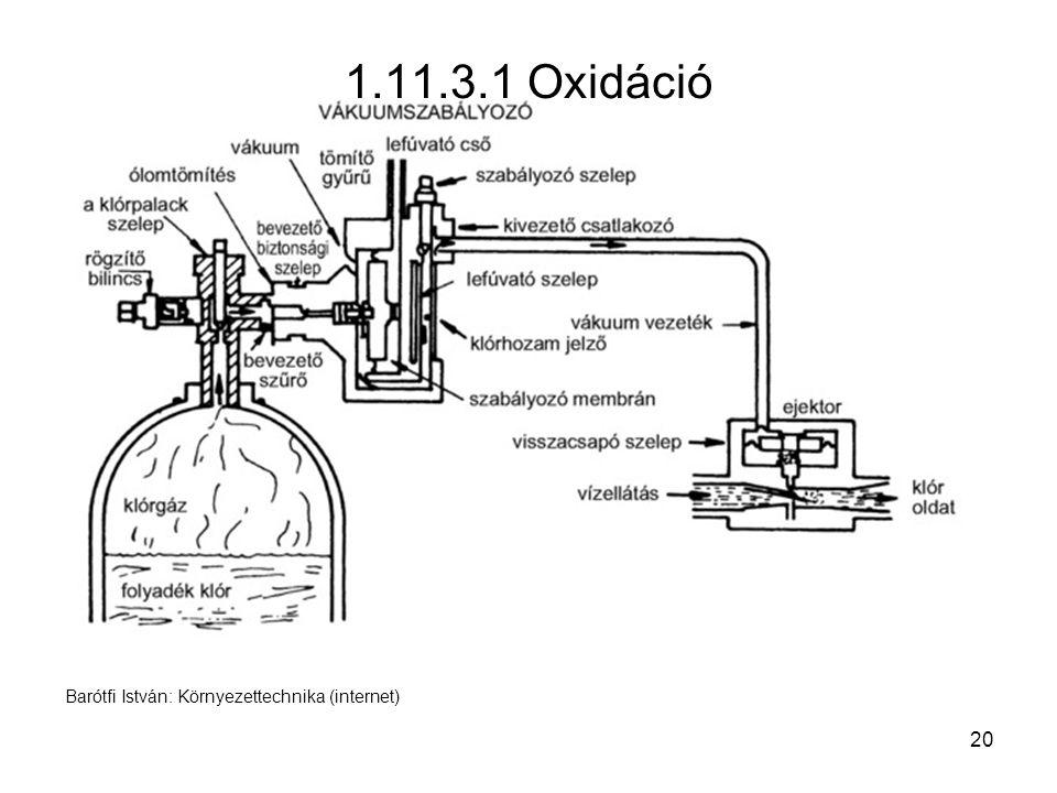 Barótfi István: Környezettechnika (internet) 1.11.3.1 Oxidáció 20