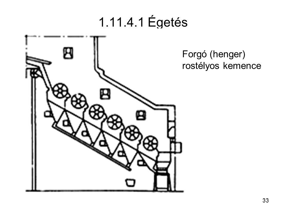 1.11.4.1 Égetés Forgó (henger) rostélyos kemence 33