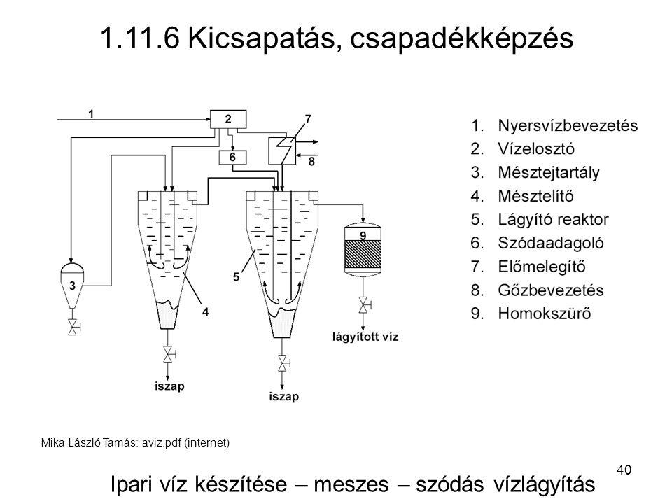 Mika László Tamás: aviz.pdf (internet) Ipari víz készítése – meszes – szódás vízlágyítás 1.11.6 Kicsapatás, csapadékképzés 40