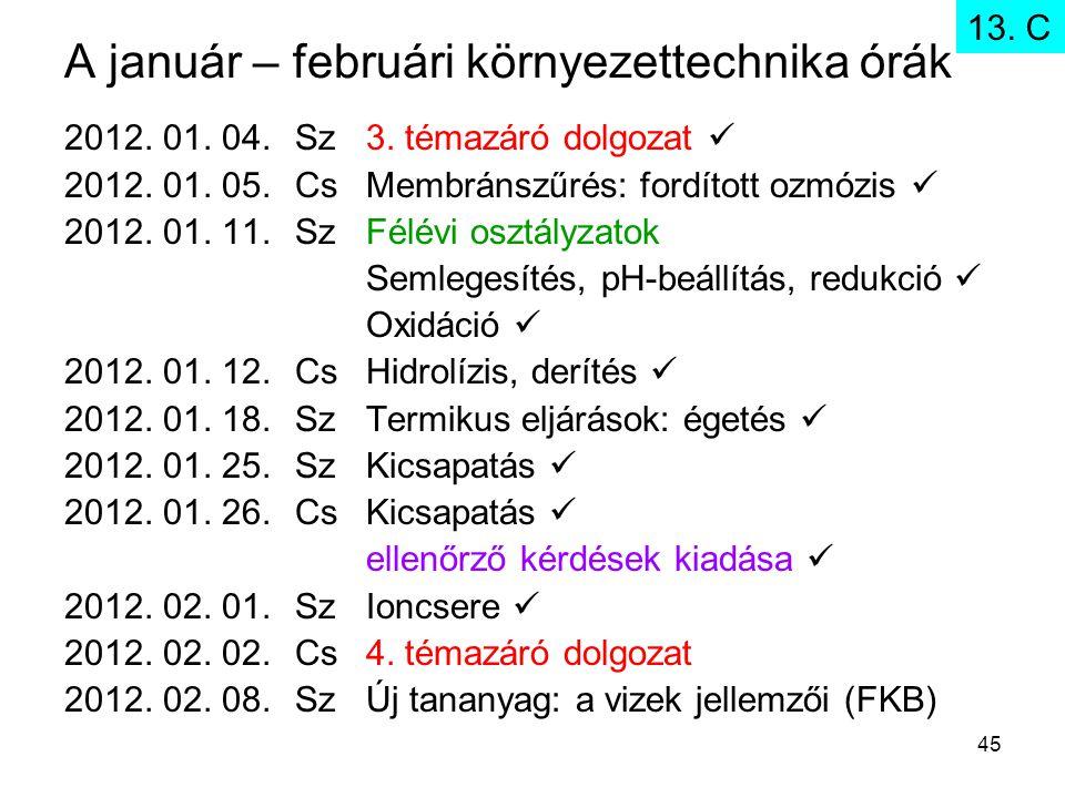 A január – februári környezettechnika órák 2012.01.