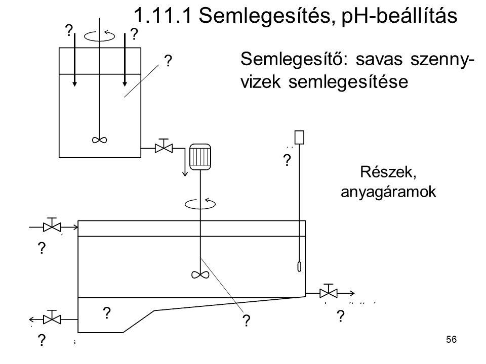 1.11.1 Semlegesítés, pH-beállítás Semlegesítő: savas szenny- vizek semlegesítése .