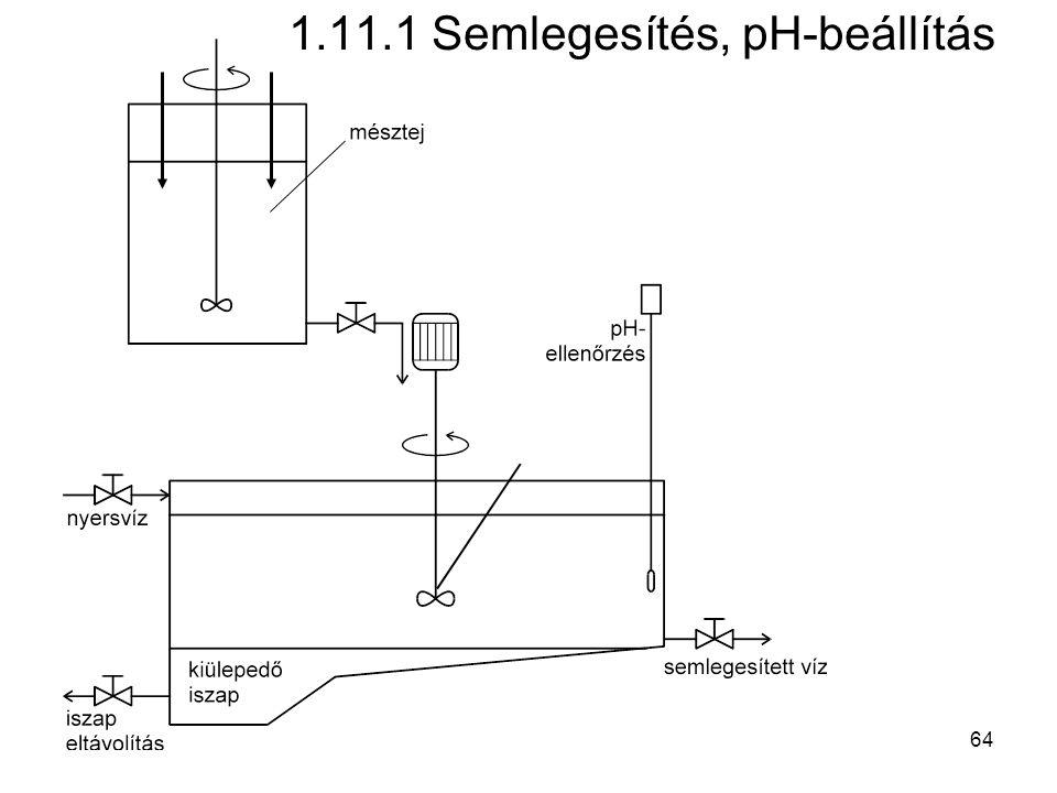 1.11.1 Semlegesítés, pH-beállítás 64