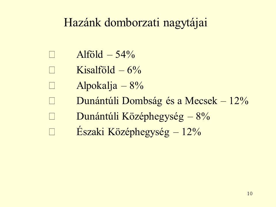 10 Hazánk domborzati nagytájai  Alföld – 54%  Kisalföld – 6%  Alpokalja – 8%  Dunántúli Dombság és a Mecsek – 12%  Dunántúli Középhegység – 8% 