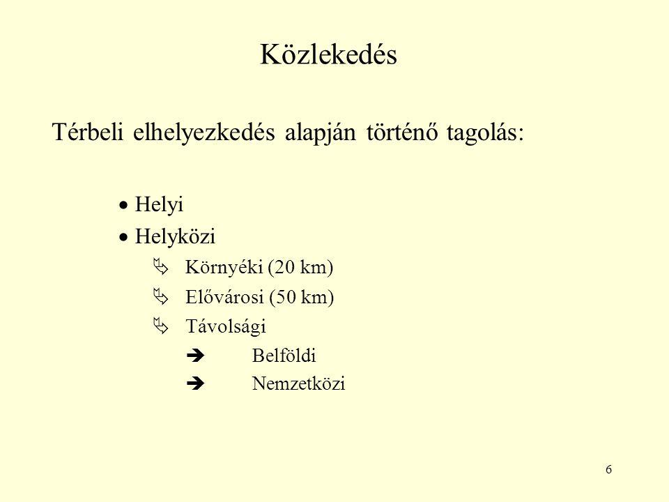 6 Közlekedés Térbeli elhelyezkedés alapján történő tagolás:  Helyi  Helyközi  Környéki (20 km)  Elővárosi (50 km)  Távolsági  Belföldi  Nemzetk