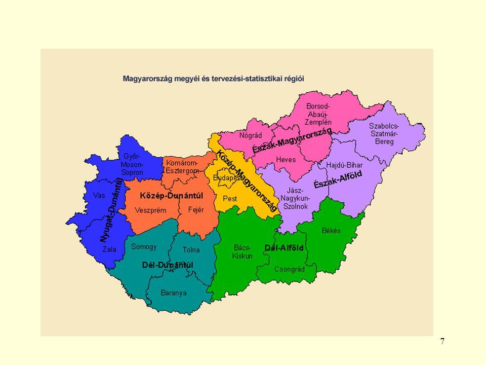8 Magyarország turisztikai régiói