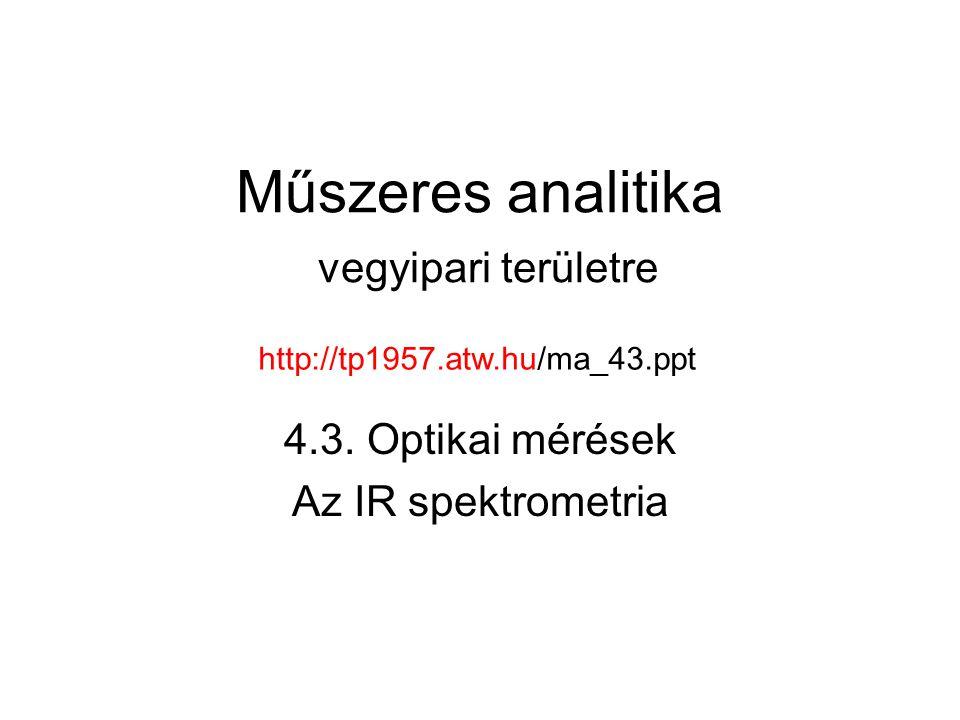 Műszeres analitika vegyipari területre 4.3.