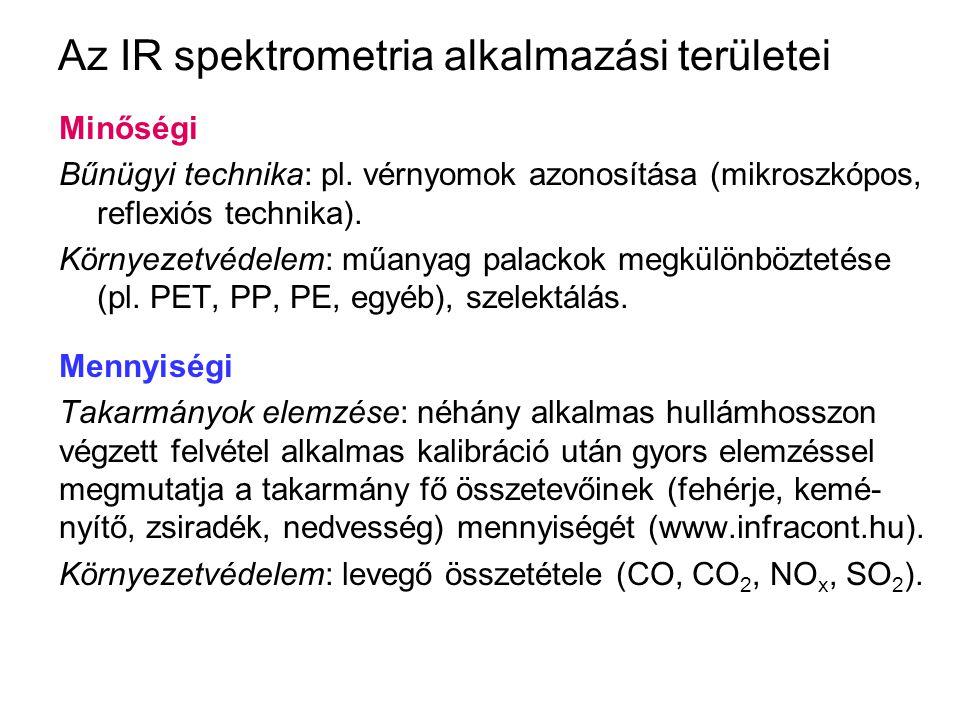 Az IR spektrometria alkalmazási területei Minőségi Bűnügyi technika: pl.