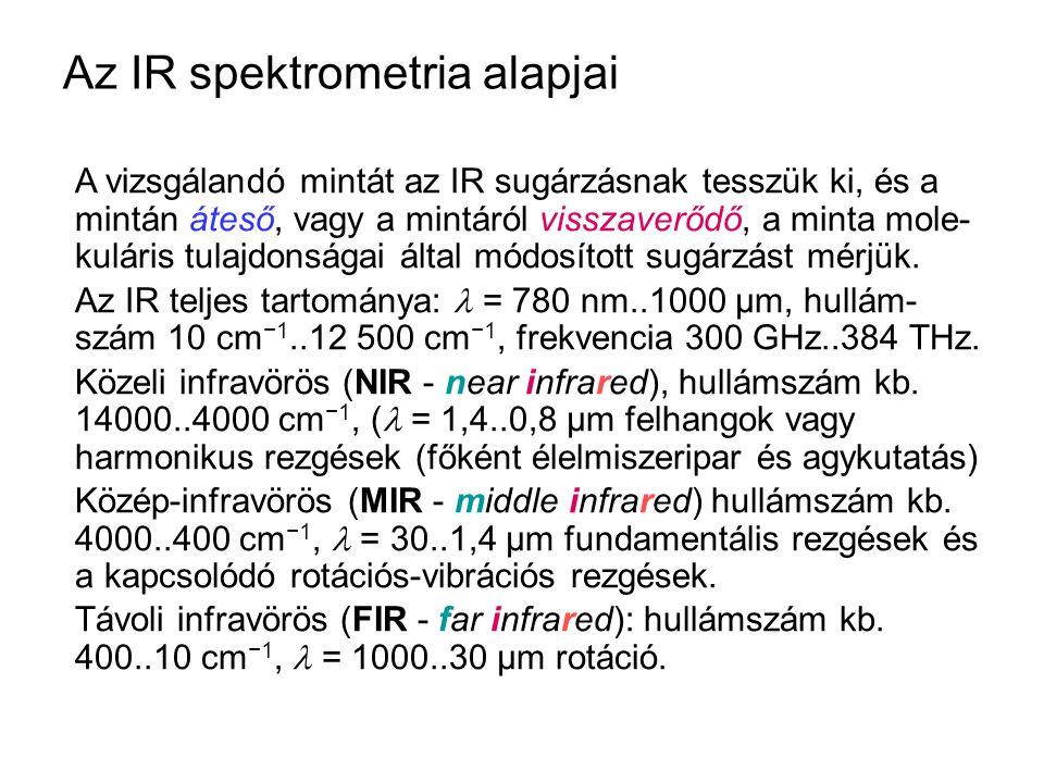 Az IR spektrometria alapjai A vizsgálandó mintát az IR sugárzásnak tesszük ki, és a mintán áteső, vagy a mintáról visszaverődő, a minta mole- kuláris tulajdonságai által módosított sugárzást mérjük.