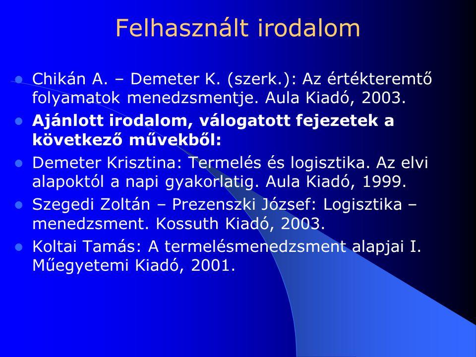 Felhasznált irodalom Chikán A. – Demeter K. (szerk.): Az értékteremtő folyamatok menedzsmentje. Aula Kiadó, 2003. Ajánlott irodalom, válogatott fejeze