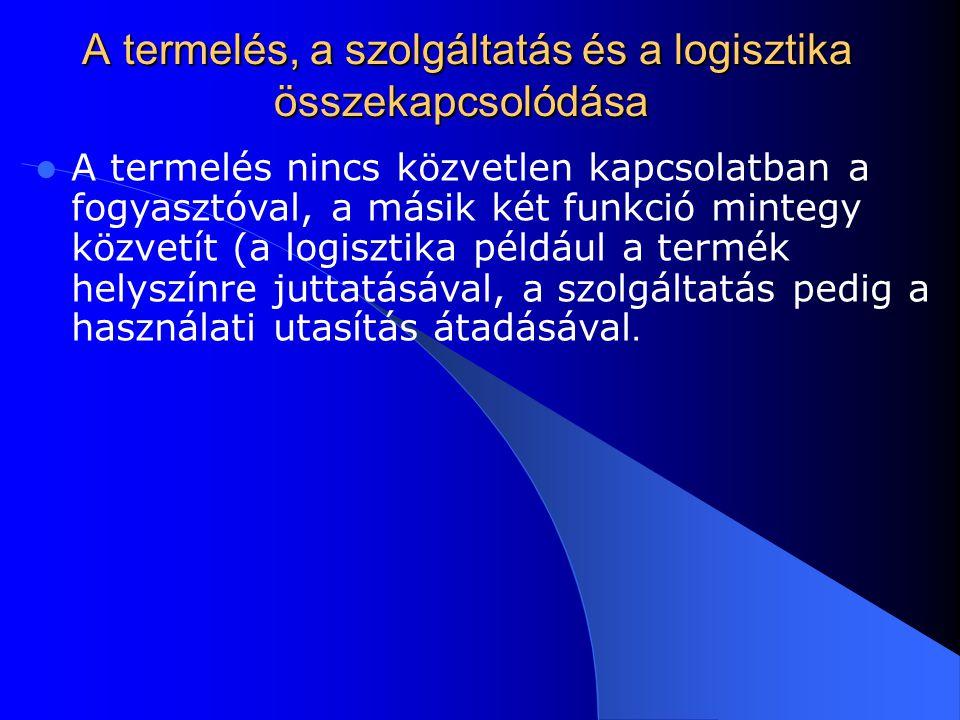A termelés, a szolgáltatás és a logisztika összekapcsolódása A termelés, a szolgáltatás és a logisztika összekapcsolódása A termelés nincs közvetlen k