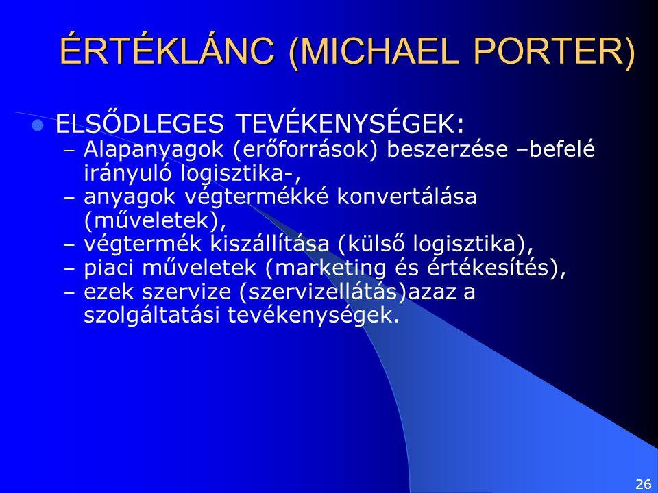 26 ÉRTÉKLÁNC (MICHAEL PORTER) ELSŐDLEGES TEVÉKENYSÉGEK: – Alapanyagok (erőforrások) beszerzése –befelé irányuló logisztika-, – anyagok végtermékké kon