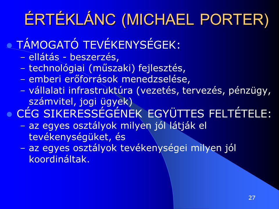 27 ÉRTÉKLÁNC (MICHAEL PORTER) TÁMOGATÓ TEVÉKENYSÉGEK: – ellátás - beszerzés, – technológiai (műszaki) fejlesztés, – emberi erőforrások menedzselése, –
