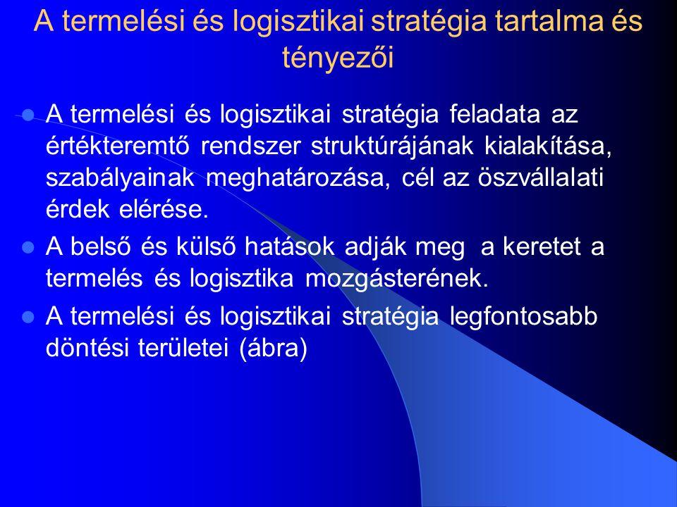 A termelési és logisztikai stratégia tartalma és tényezői A termelési és logisztikai stratégia feladata az értékteremtő rendszer struktúrájának kialak