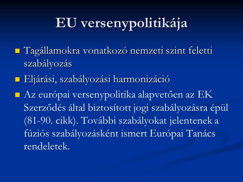 EU versenypolitikája Tagállamokra vonatkozó nemzeti szint feletti szabályozás Tagállamokra vonatkozó nemzeti szint feletti szabályozás Eljárási, szabályozási harmonizáció Eljárási, szabályozási harmonizáció Az európai versenypolitika alapvetően az EK Szerződés által biztosított jogi szabályozásra épül (81-90.