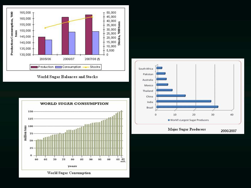 Tisztítás Gyárudvari lerakás Alak (0,6 kg), sérülések technológiai jelentősége Úsztatás vályúban (10-25 perc): Szállítás (vízfelvétel: 1-2,5%, cukorveszteség: 0,05-0,17%) Tisztítás (könnyű és nehéz idegen anyagok) Víz : répatest tömegarány 4:1(8:1) Áramlási sebesség: 1-1,5 m/sec (kőfogóban: 0,25 m/s vízsebesség a répa lebegtetéséhez)