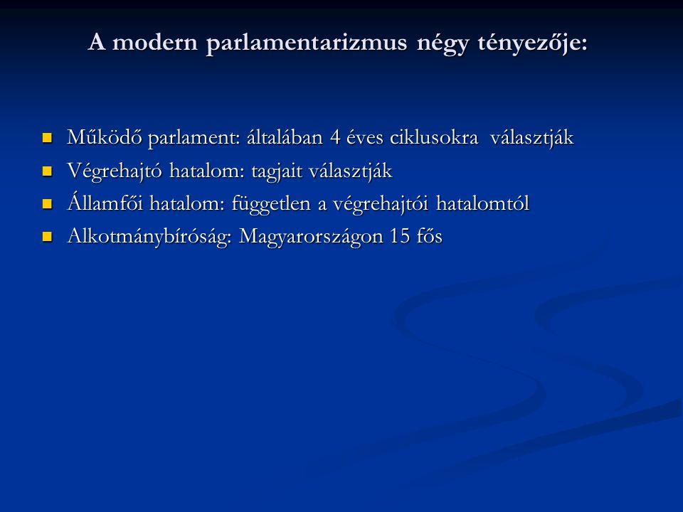 A modern parlamentarizmus négy tényezője: Működő parlament: általában 4 éves ciklusokra választják Működő parlament: általában 4 éves ciklusokra válas