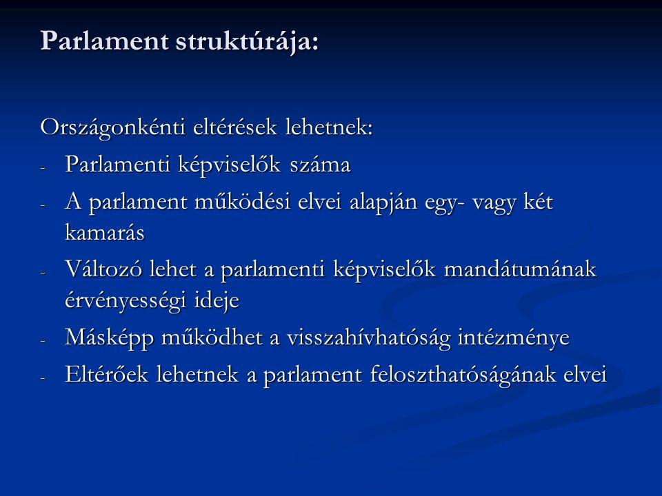 Parlament struktúrája: Országonkénti eltérések lehetnek: - Parlamenti képviselők száma - A parlament működési elvei alapján egy- vagy két kamarás - Vá