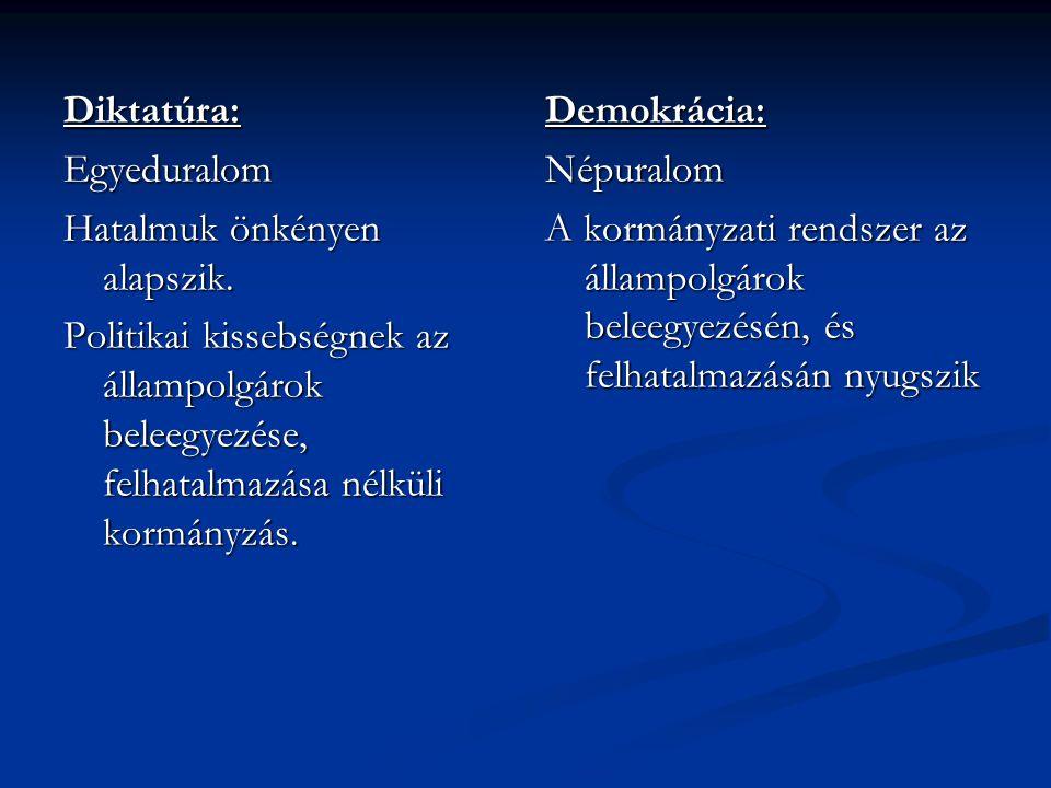 Diktatúra:Egyeduralom Hatalmuk önkényen alapszik. Politikai kissebségnek az állampolgárok beleegyezése, felhatalmazása nélküli kormányzás. Demokrácia:
