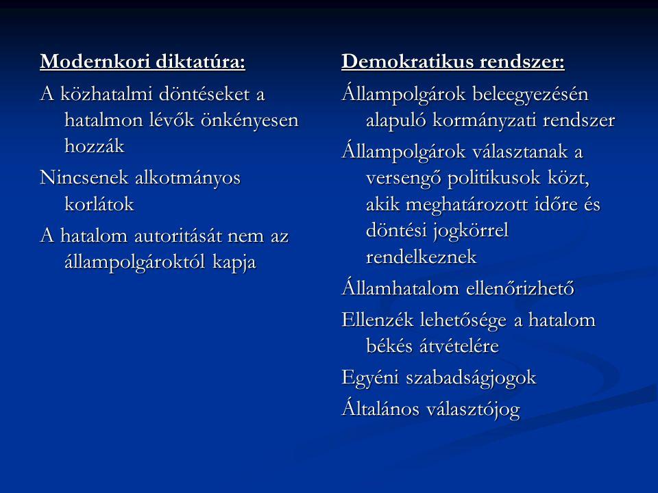 Diktatúra fajtái: Totalitárius: A társadalmi rendszer pluralitásának felszámolására törekszik Abszolút hatalmat akar az élet minden területén Autoriter: Nincs társadalom-alakító célja Meghagyják a politikán kívüli szférák autonómiáját A rezsim csak politikai ellenfeleit üldözi Katonai és polgári autoriter rendszerek Demokrácia fajtái: Procedurális: Formális kritériumai vannak A döntések létrehozásának módját vizsgálja Szubsztantív: A döntések milyenségét nézi Tartalmi kritériumokat állít