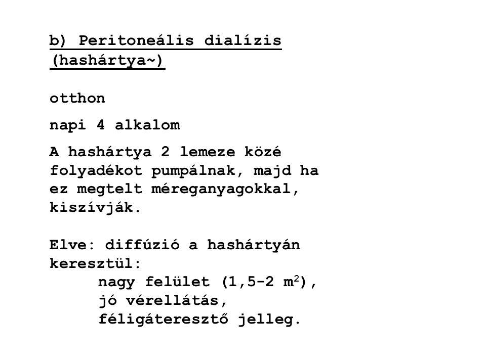 b) Peritoneális dialízis (hashártya~) otthon napi 4 alkalom A hashártya 2 lemeze közé folyadékot pumpálnak, majd ha ez megtelt méreganyagokkal, kiszívják.