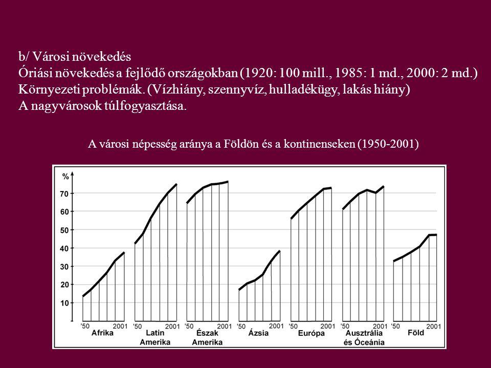 b/ Városi növekedés Óriási növekedés a fejlődő országokban (1920: 100 mill., 1985: 1 md., 2000: 2 md.) Környezeti problémák.