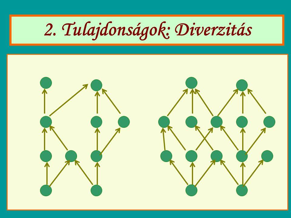 2. Tulajdonságok: Diverzitás