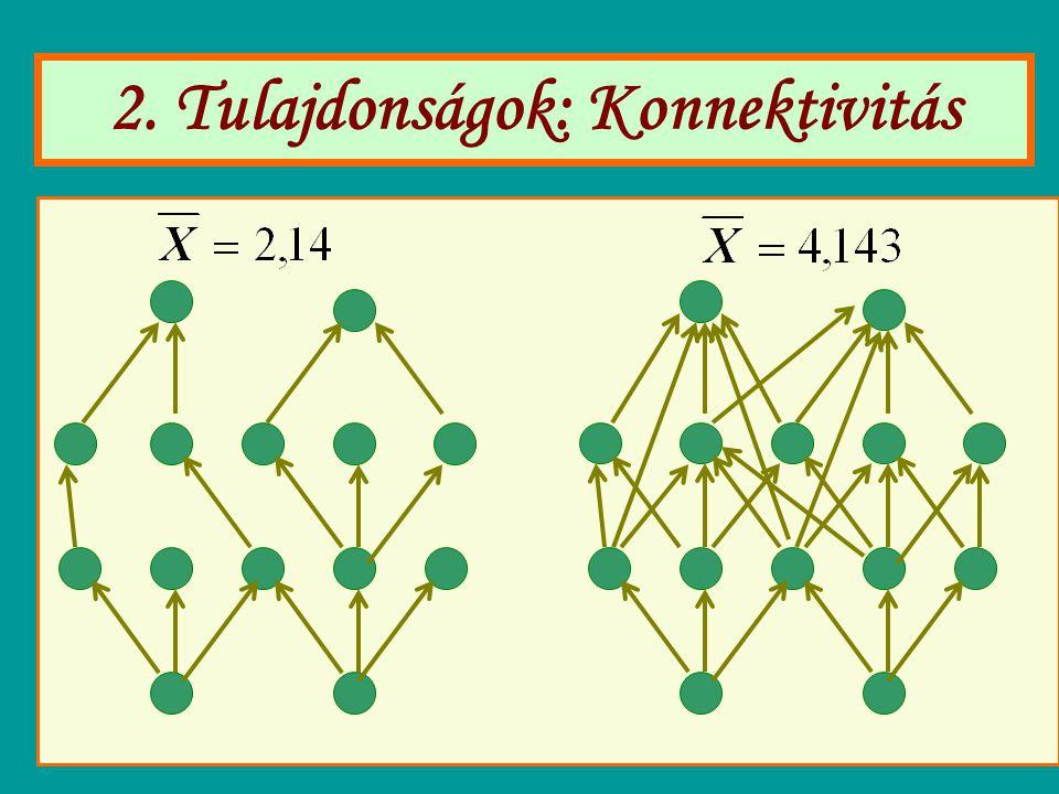 2. Tulajdonságok: Konnektivitás