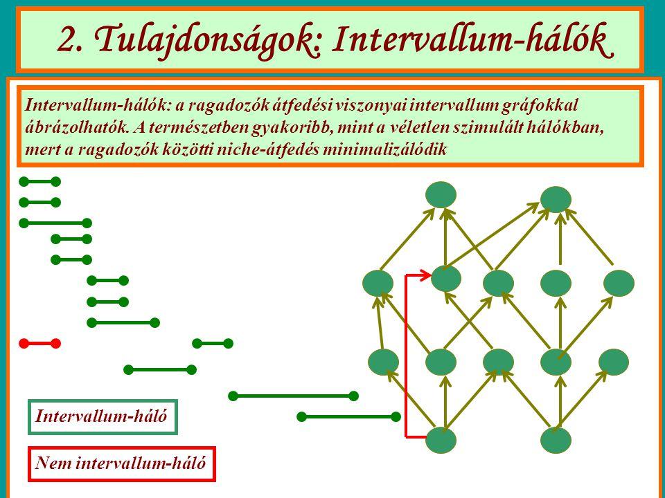 2. Tulajdonságok: Intervallum-hálók Nem intervallum-háló Intervallum-háló Intervallum-hálók: a ragadozók átfedési viszonyai intervallum gráfokkal ábrá