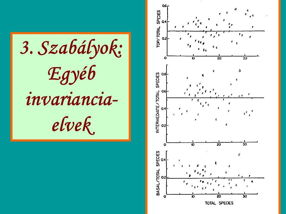 3. Szabályok: Egyéb invariancia- elvek