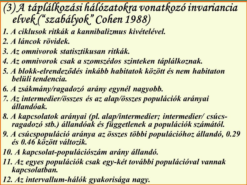 """(3) A táplálkozási hálózatokra vonatkozó invariancia elvek (""""szabályok"""" Cohen 1988) 1. A ciklusok ritkák a kannibalizmus kivételével. 2. A láncok rövi"""