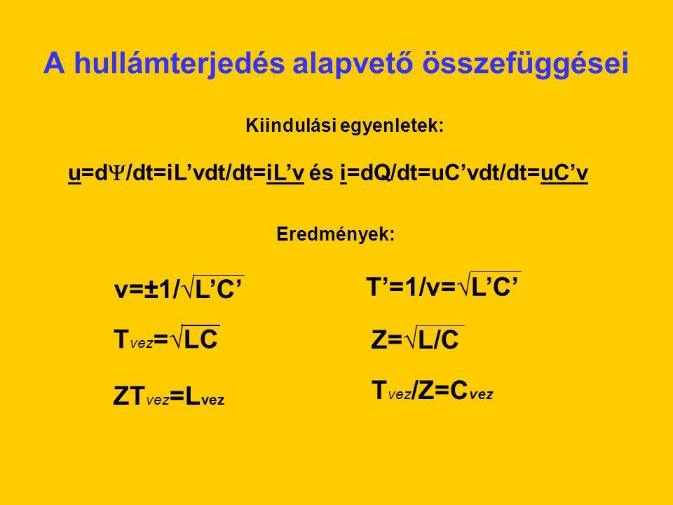 A hullámterjedés alapvető összefüggései Kiindulási egyenletek: u=d  /dt=iL'vdt/dt=iL'v és i=dQ/dt=uC'vdt/dt=uC'v Eredmények: v=±1/√L'C' T'=1/v=√L'C' T vez =√LC Z=√L/C ZT vez =L vez T vez /Z=C vez