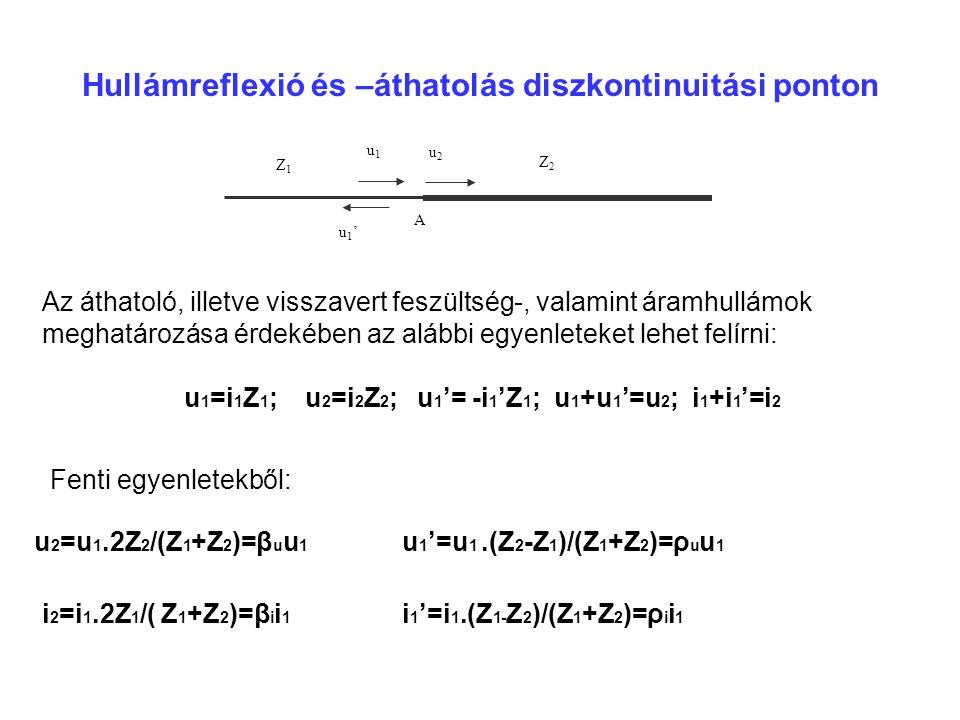 Hullámreflexió és –áthatolás diszkontinuitási ponton Z1Z1 u1u1 u2u2 A Z2Z2 u1'u1' Az áthatoló, illetve visszavert feszültség-, valamint áramhullámok meghatározása érdekében az alábbi egyenleteket lehet felírni: u 1 =i 1 Z 1 ; u 2 =i 2 Z 2 ; u 1 '= -i 1 'Z 1 ; u 1 +u 1 '=u 2 ; i 1 +i 1 '=i 2 i 2 =i 1.2Z 1 /( Z 1 +Z 2 )=β i i 1 u 2 =u 1.2Z 2 /(Z 1 +Z 2 )=β u u 1 u 1 '=u 1.(Z 2 -Z 1 )/(Z 1 +Z 2 )=ρ u u 1 i 1 '=i 1.(Z 1- Z 2 )/(Z 1 +Z 2 )=ρ i i 1 Fenti egyenletekből: