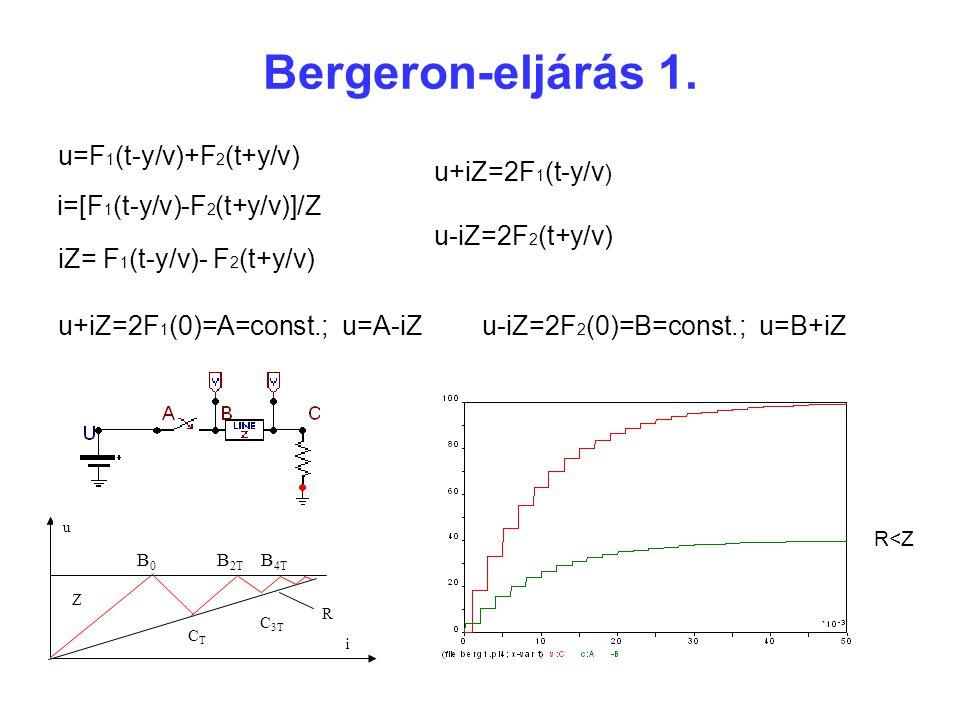 Bergeron-eljárás 1.