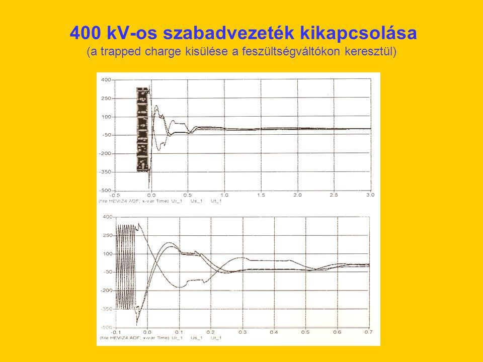400 kV-os szabadvezeték kikapcsolása (a trapped charge kisülése a feszültségváltókon keresztül)