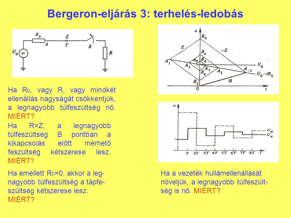 Bergeron-eljárás 3: terhelés-ledobás Ha R b, vagy R, vagy mindkét ellenállás nagyságát csökkentjük, a legnagyobb túlfeszültség nő.