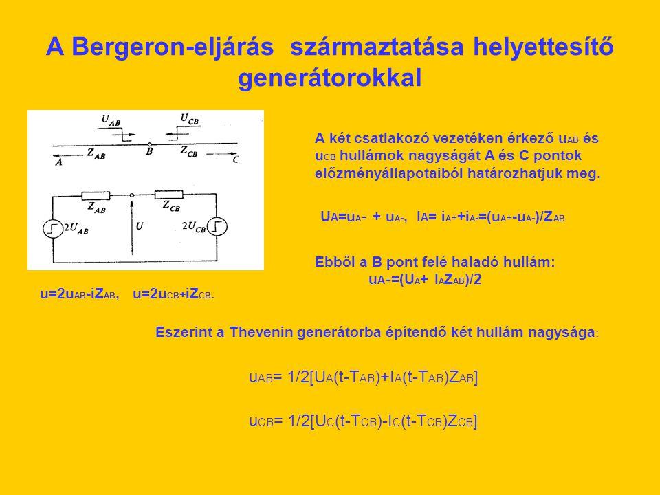A Bergeron-eljárás származtatása helyettesítő generátorokkal u=2u AB -iZ AB, u=2u CB + iZ CB.