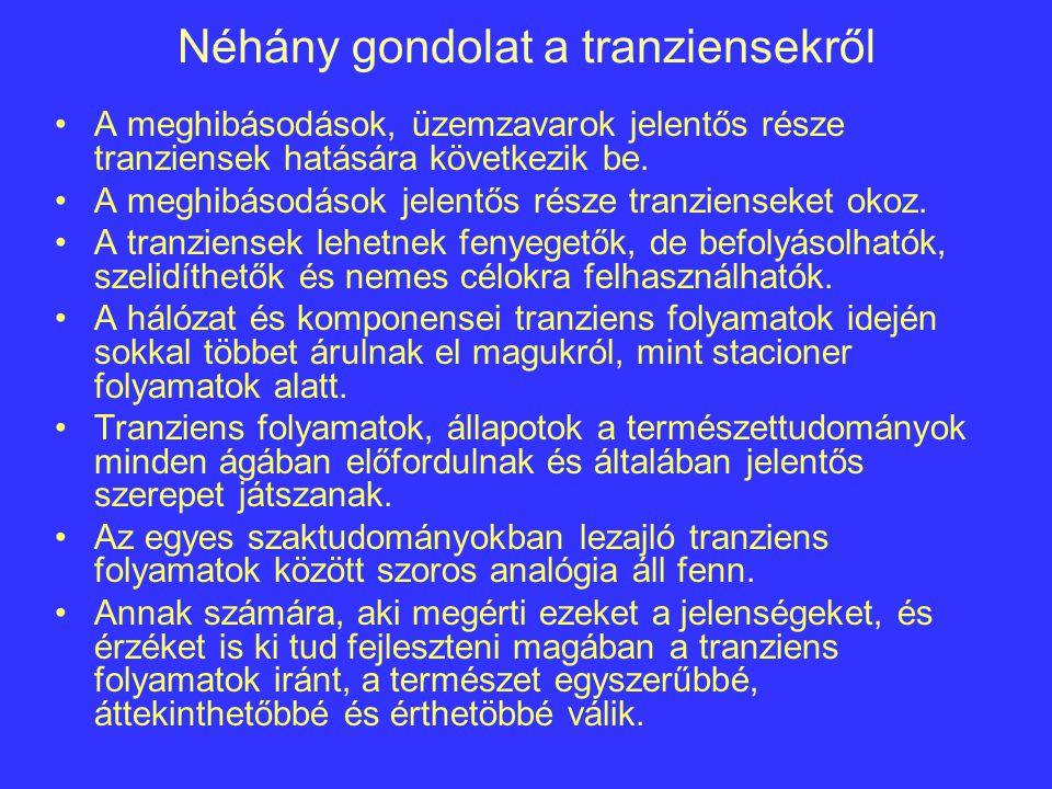 Néhány gondolat a tranziensekről A meghibásodások, üzemzavarok jelentős része tranziensek hatására következik be.
