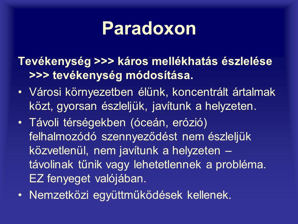 Paradoxon Tevékenység >>> káros mellékhatás észlelése >>> tevékenység módosítása.