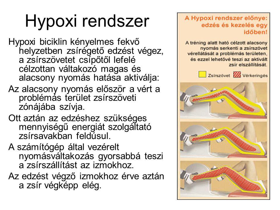 Hypoxi rendszer Hypoxi biciklin kényelmes fekvő helyzetben zsírégető edzést végez, a zsírszövetet csípőtől lefelé célzottan váltakozó magas és alacson